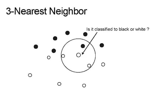 Tutorial: K-Nearest Neighbor classifier for MNIST - Lazy