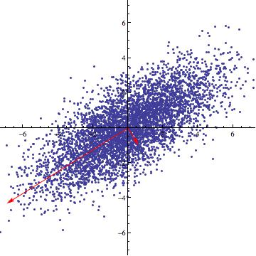 Data Science: Linear Regression in Python