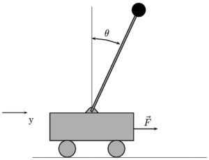 The-cart-pole-system